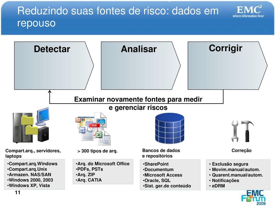 arq.Unix Armazen. NAS/SAN Windows 2000, 2003 Windows XP, Vista 11 Arq. do Microsoft Office PDFs, PSTs Arq. ZIP Arq.