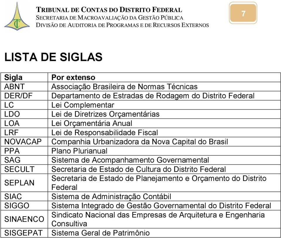 Brasil Plano Plurianual Sistema de Acompanhamento Governamental Secretaria de Estado de Cultura do Distrito Federal Secretaria de Estado de Planejamento e Orçamento do Distrito Federal