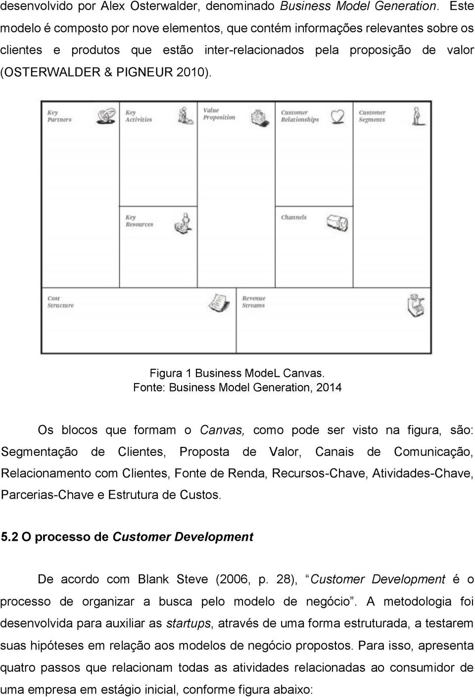 Figura 1 Business ModeL Canvas.