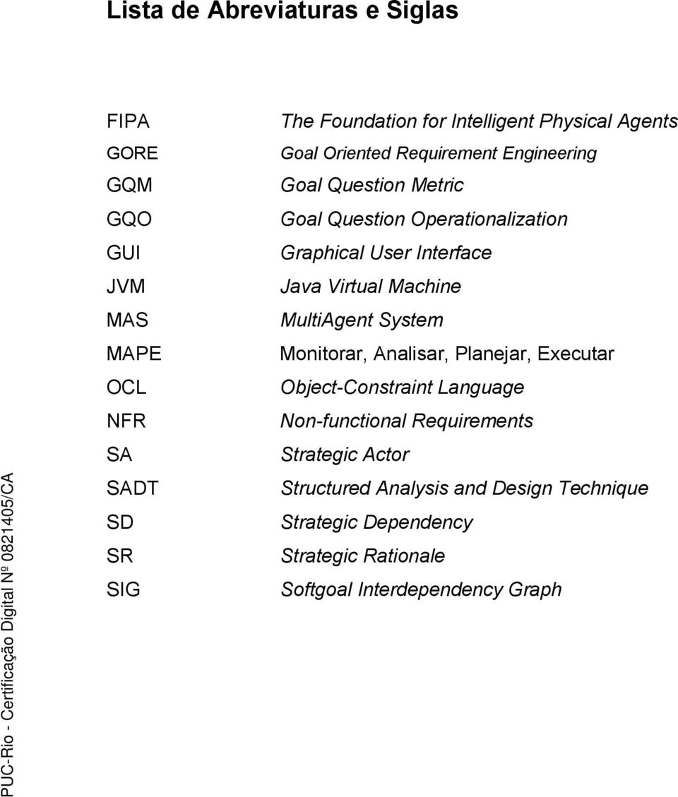 Interface Java Virtual Machine MultiAgent System Monitorar, Analisar, Planejar, Executar Object-Constraint Language
