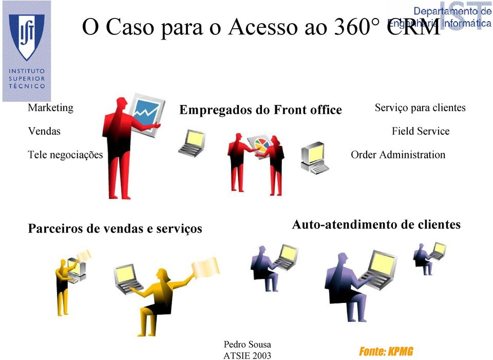 clientes Field Service Order Administration