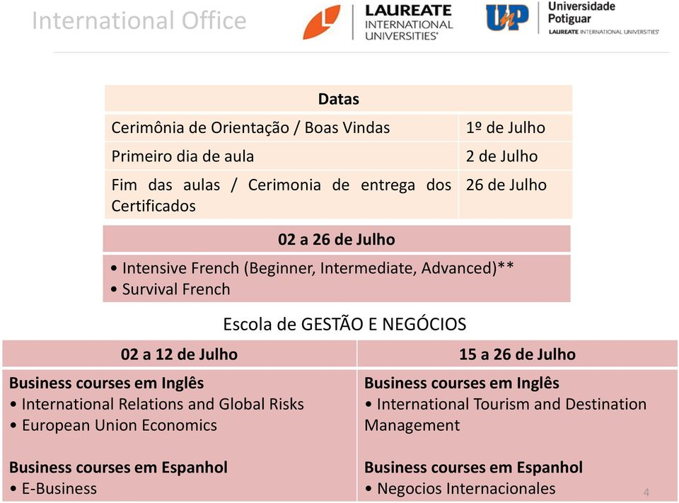European Union Economics 02 a 26 de Julho Intensive French (Beginner, Intermediate, Advanced)** Survival French Business courses em Inglês