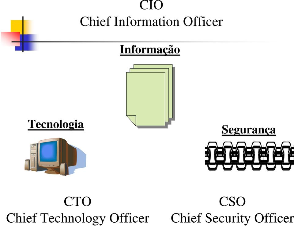 Chief Technology Officer CSO Chief