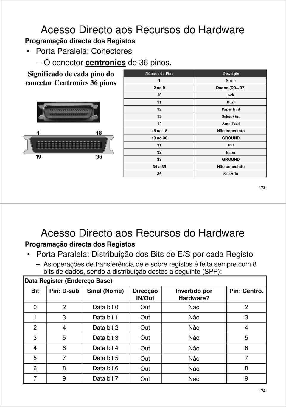 ..D7) Ack Busy Paper End Select Auto Feed conectato GROUND it Error GROUND conectato Select 173 Porta Paralela: Distribuição dos Bits de E/S por cada Registo As operações de transferência