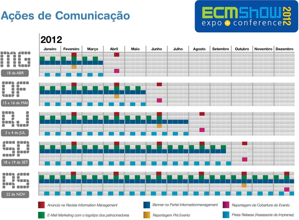 Revista Information Management E-Mail Marketing com o logotipo dos patrocinadores Banner no Portal