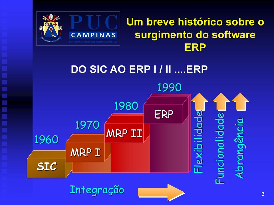 software ERP 1960 SIC DO SIC AO ERP I / II.