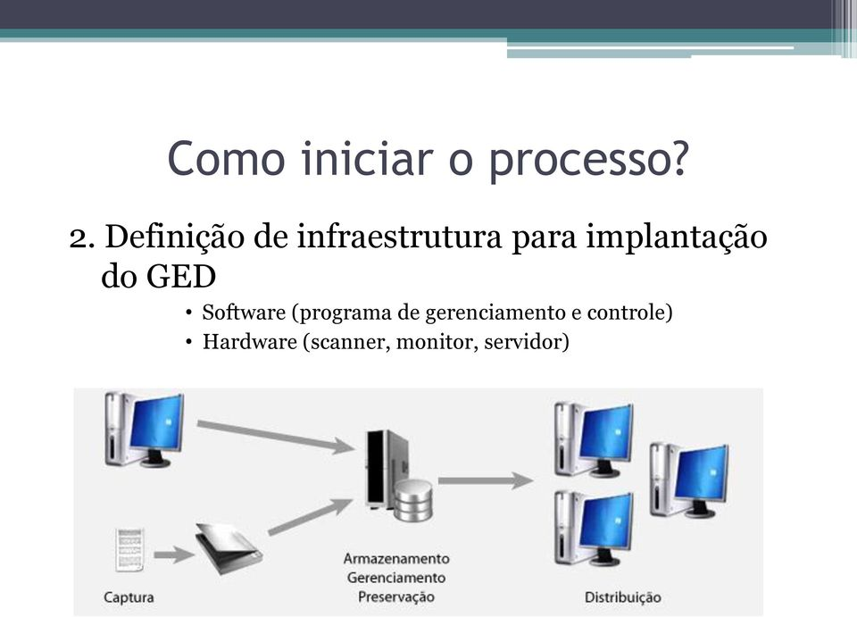 implantação do GED Software (programa de