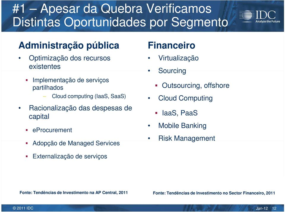 Managed Services Financeiro Virtualização Sourcing Outsourcing, offshore Cloud Computing IaaS, PaaS Mobile Banking Risk Management