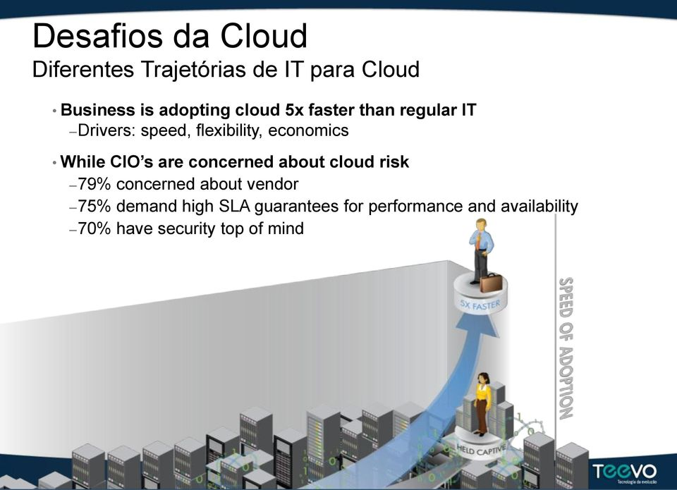 CIO s are concerned about cloud risk 79% concerned about vendor 75% demand
