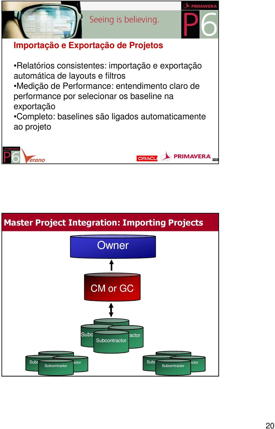 são ligados automaticamente ao projeto Master Project Integration: Importing Projects Owner CM or GC Sub Subcontractor