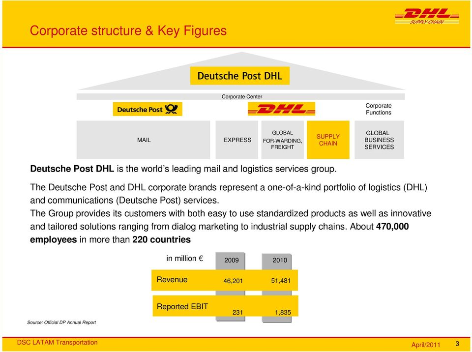 The Deutsche Post and DHL corporate brands represent a one-of-a-kind portfolio of logistics (DHL) and communications (Deutsche Post) services.
