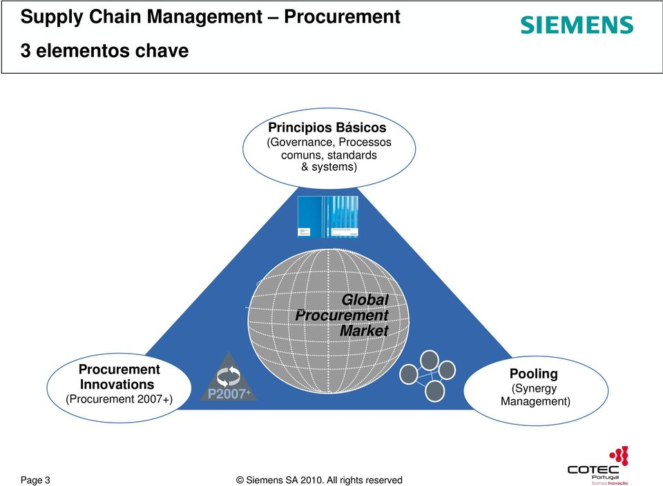 Procurement Market Procurement Innovations