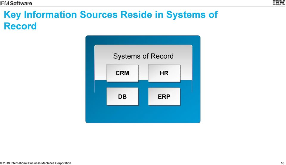 CRM HR DB ERP Services and SOA 2013