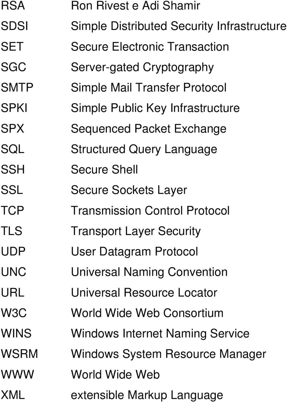 Query Language Secure Shell Secure Sockets Layer Transmission Control Protocol Transport Layer Security User Datagram Protocol Universal Naming Convention