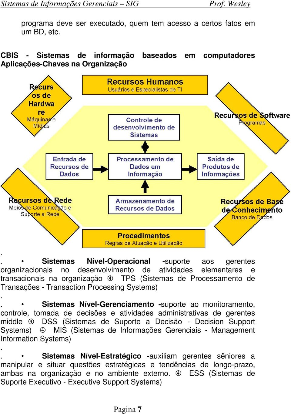 Transaction Processing Systems).