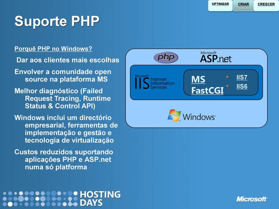 (Failed Request Tracing, Runtime Status & Control API) Windows inclui um directório empresarial,