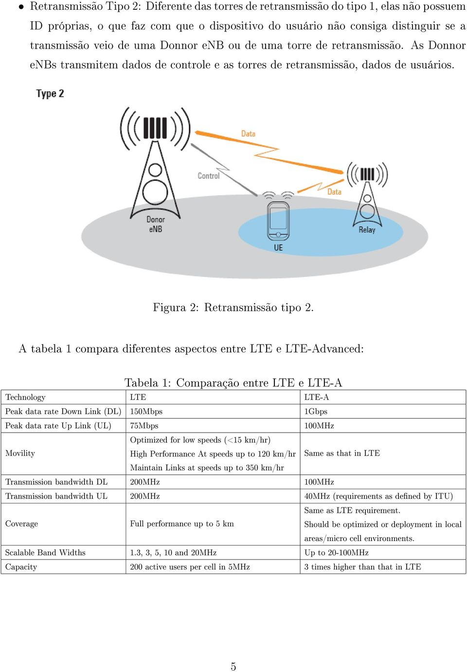 A tabela 1 compara diferentes aspectos entre LTE e LTE-Advanced: Tabela 1: Comparação entre LTE e LTE-A Technology LTE LTE-A Peak data rate Down Link (DL) 150Mbps 1Gbps Peak data rate Up Link (UL)