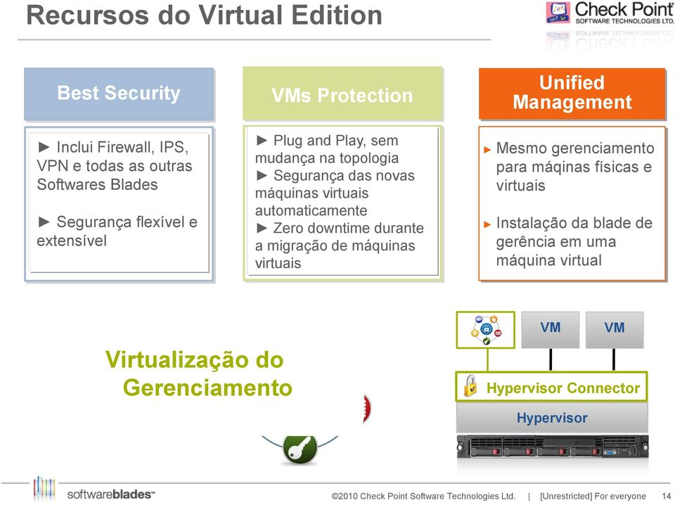 novas máquinas Securing virtuais new s automaticamente automatically Zero downtime durante a Zero-downtime migração de máquinas during virtuais s live migration Unified