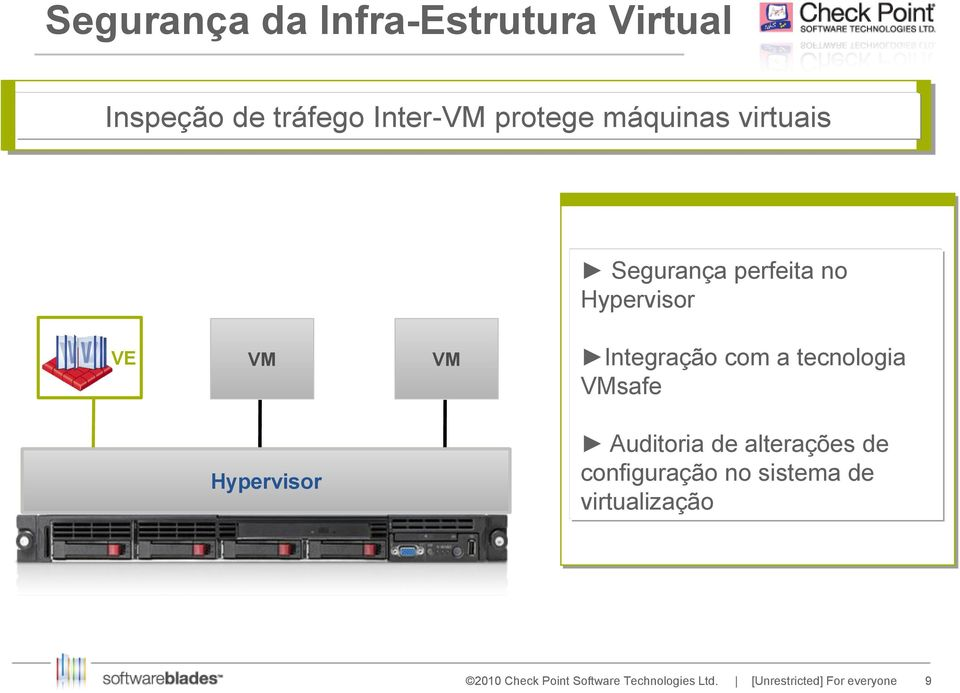 Integração com a tecnologia Integration with safe safe technology Hypervisor Hypervisor Connector Auditoria