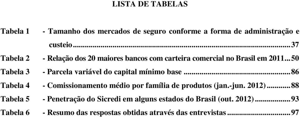 .. 50 Tabela 3 - Parcela variável do capital mínimo base.