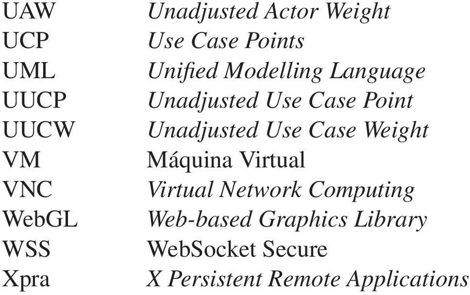 Unadjusted Use Case Weight Máquina Virtual Virtual Network Computing