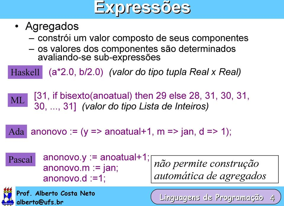 0) (valor do tipo tupla Real x Real) ML [31, if bisexto(anoatual) then 29 else 28, 31, 30, 31, 30,.