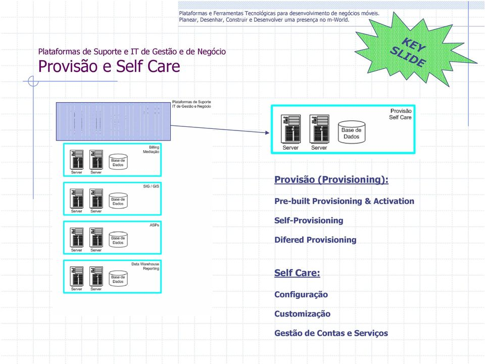 Provisioning & Activation Self-Provisioning Difered