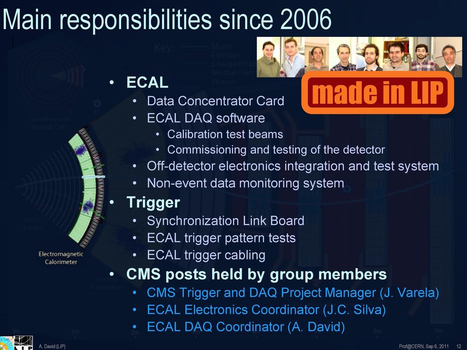 data monitoring system Trigger Synchronization Link Board ECAL trigger pattern tests ECAL trigger cabling CMS posts held by group