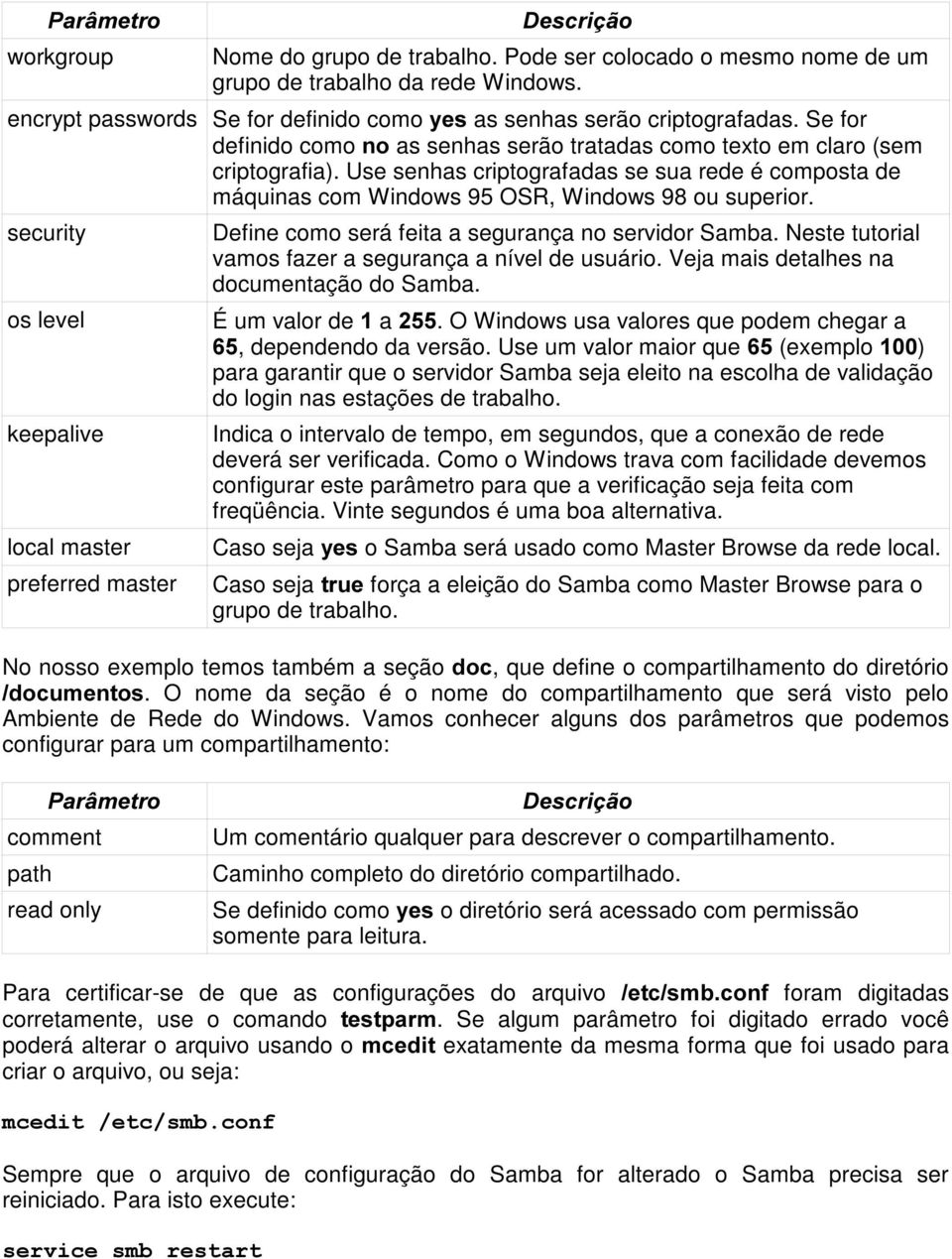 Use senhas criptografadas se sua rede é composta de máquinas com Windows 95 OSR, Windows 98 ou superior.