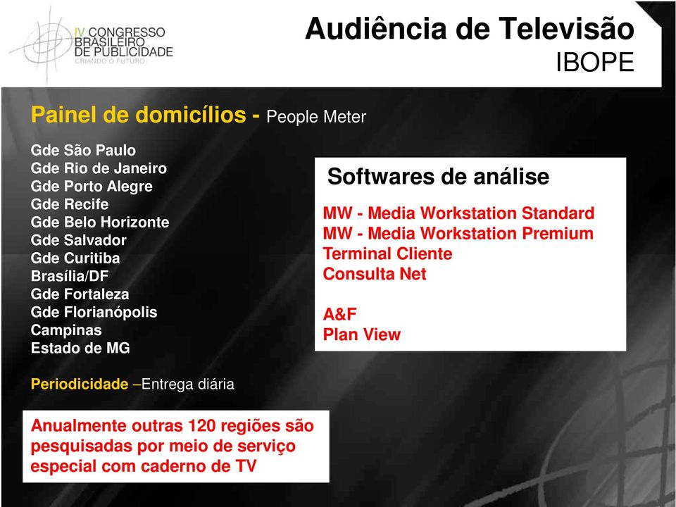 Softwares de análise MW - Media Workstation Standard MW - Media Workstation Premium Terminal Cliente Consulta Net A&F