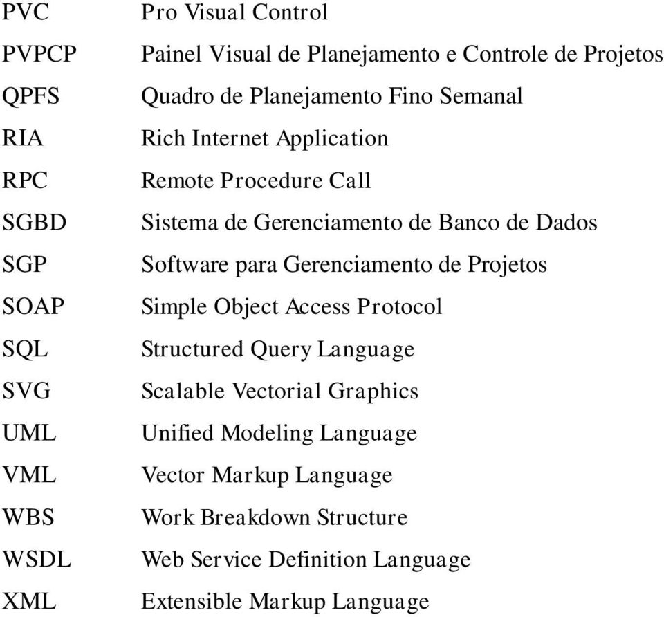 Dados Software para Gerenciamento de Projetos Simple Object Access Protocol Structured Query Language Scalable Vectorial Graphics