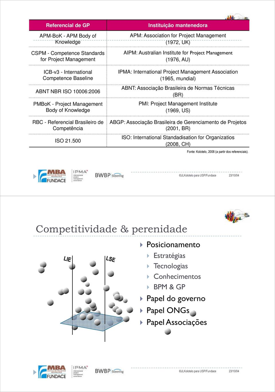 500 Instituição mantenedora APM: Association for Project Management (1972, UK) AIPM: Australian Institute for Project Management (1976, AU) IPMA: International Project Management Association (1965,