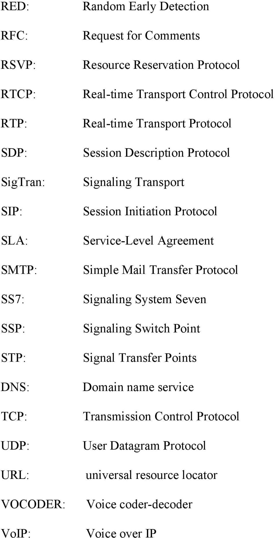 Transport Session Initiation Protocol Service-Level Agreement Simple Mail Transfer Protocol Signaling System Seven Signaling Switch Point Signal