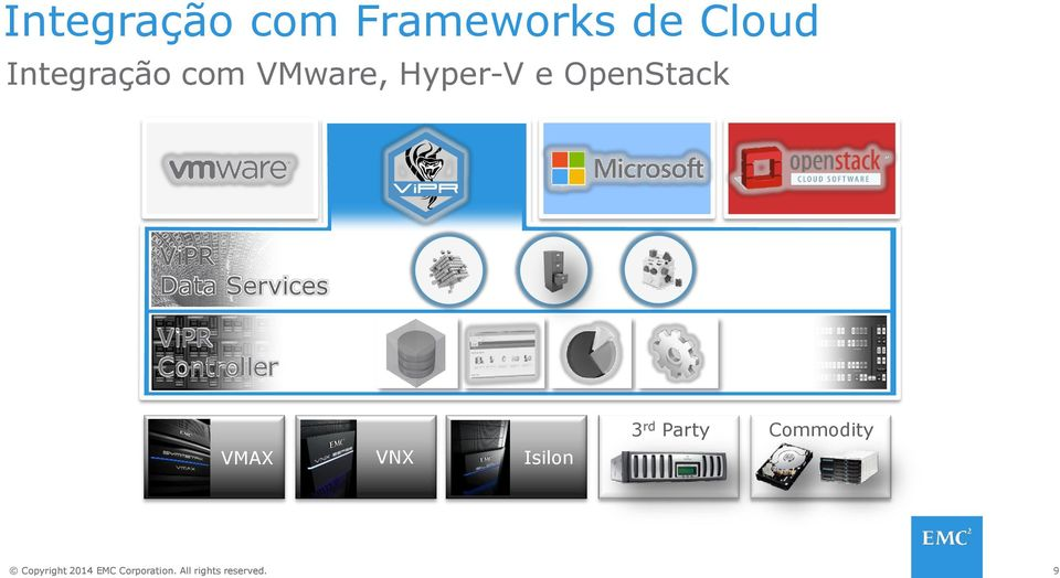 OpenStack ViPR Data Services ViPR