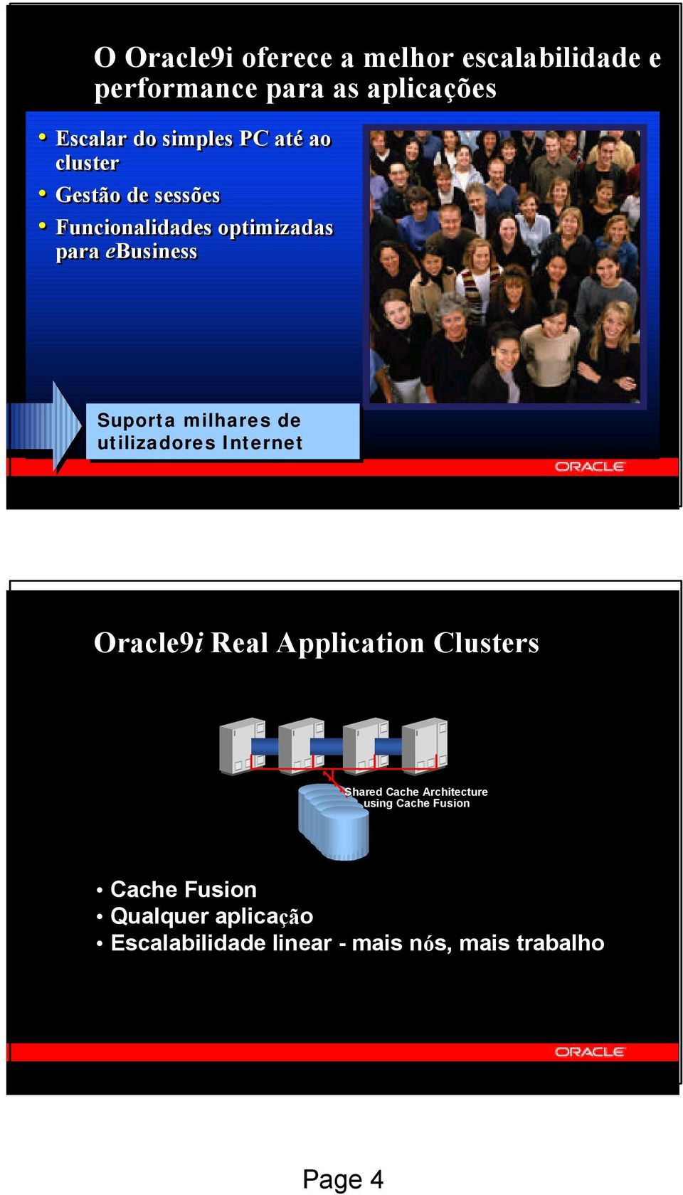 de utilizadores Internet Oracle9i Real Application Clusters Shared Cache Architecture using
