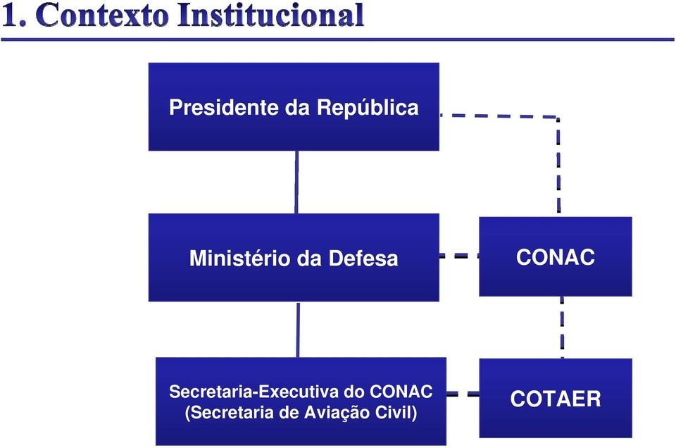 Secretaria-Executiva do CONAC