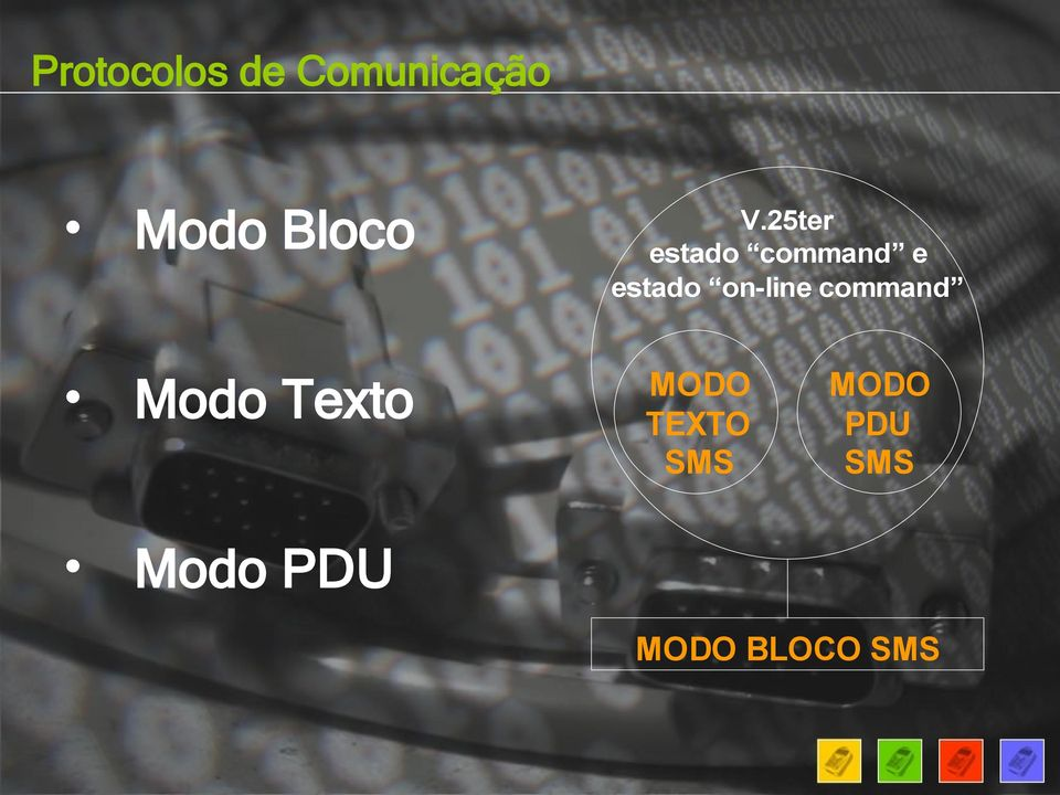 on-line command Modo Texto Modo PDU