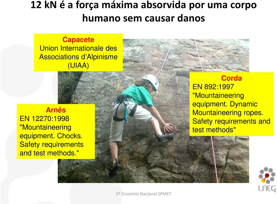 """Mountaineering equipment. Chocks. Safety requirements and test methods."
