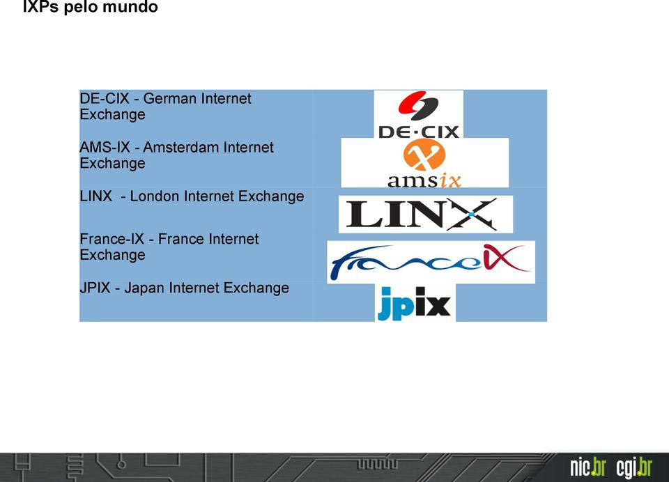 LINX - London Inter Exchange France-IX -