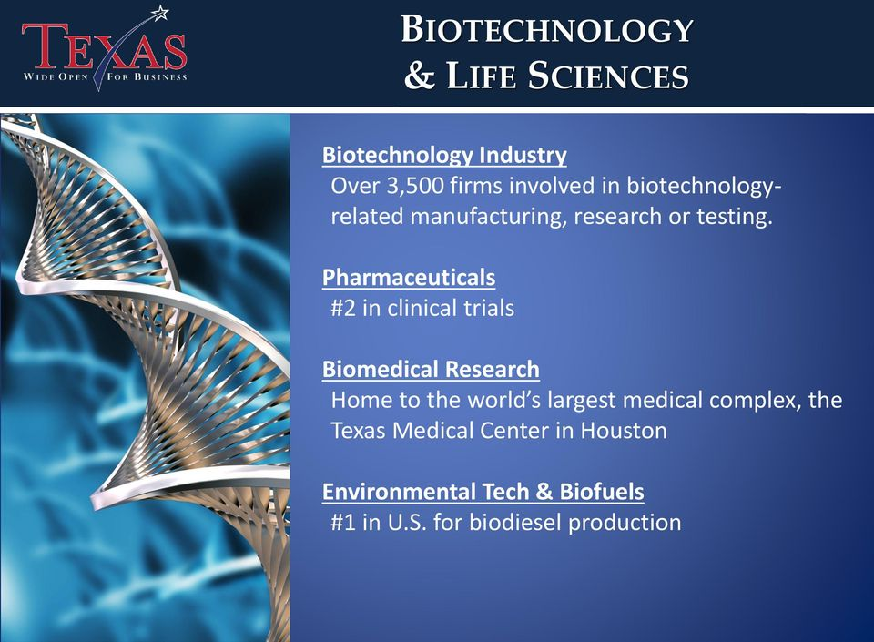 Pharmaceuticals #2 in clinical trials Biomedical Research Home to the world s largest