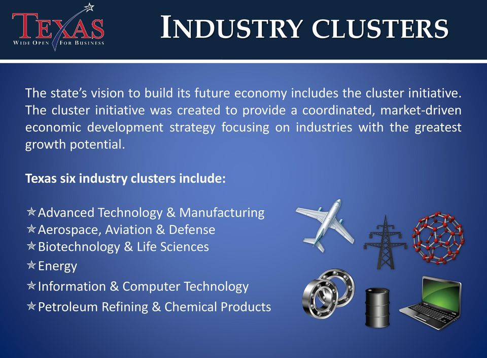 industries with the greatest growth potential.