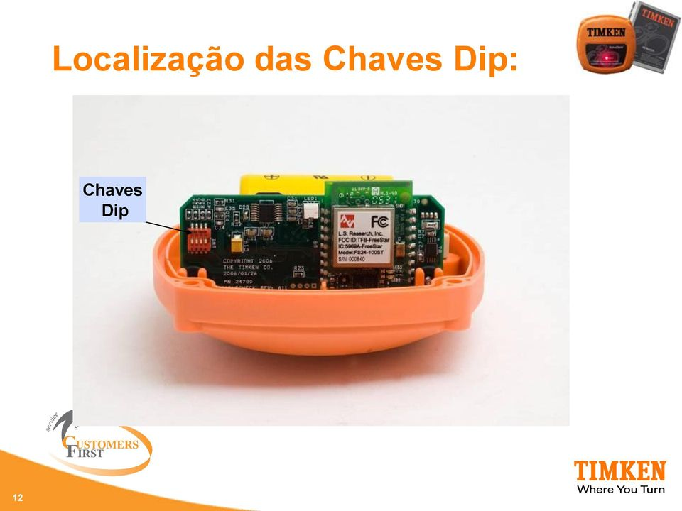 Chaves Dip