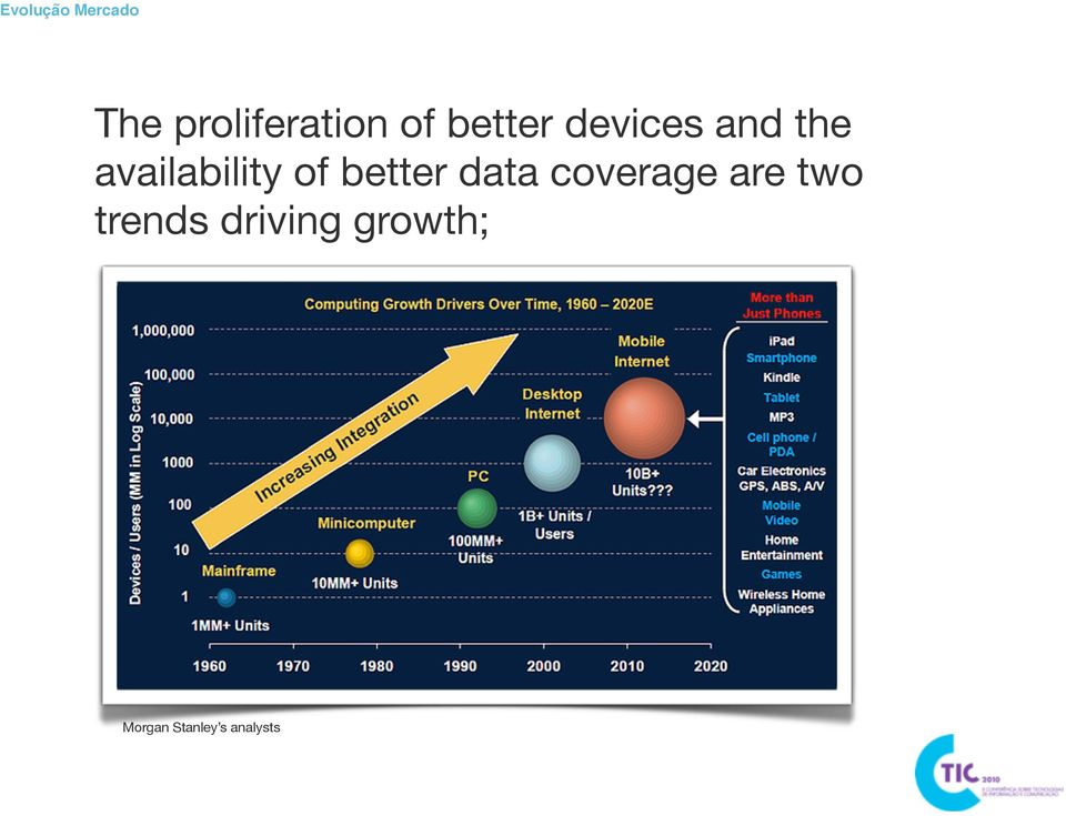 better data coverage are two trends