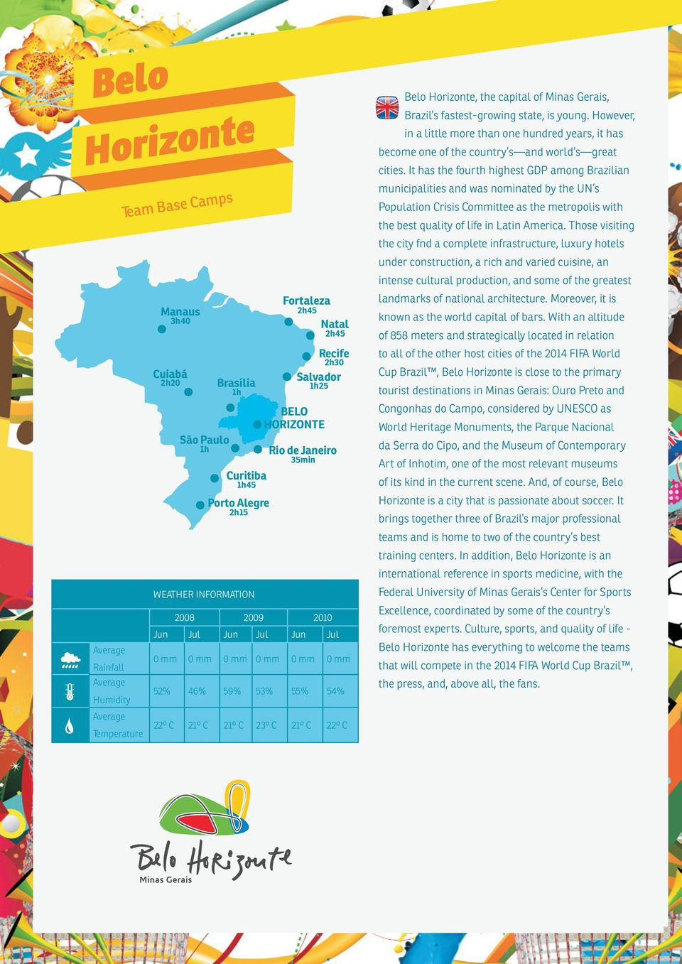 It has the fourth highest GDP among Brazilian municipalities and was nominated by the UN s e Camps Team Bas Population Crisis Committee as the metropolis with the best quality of life in Latin