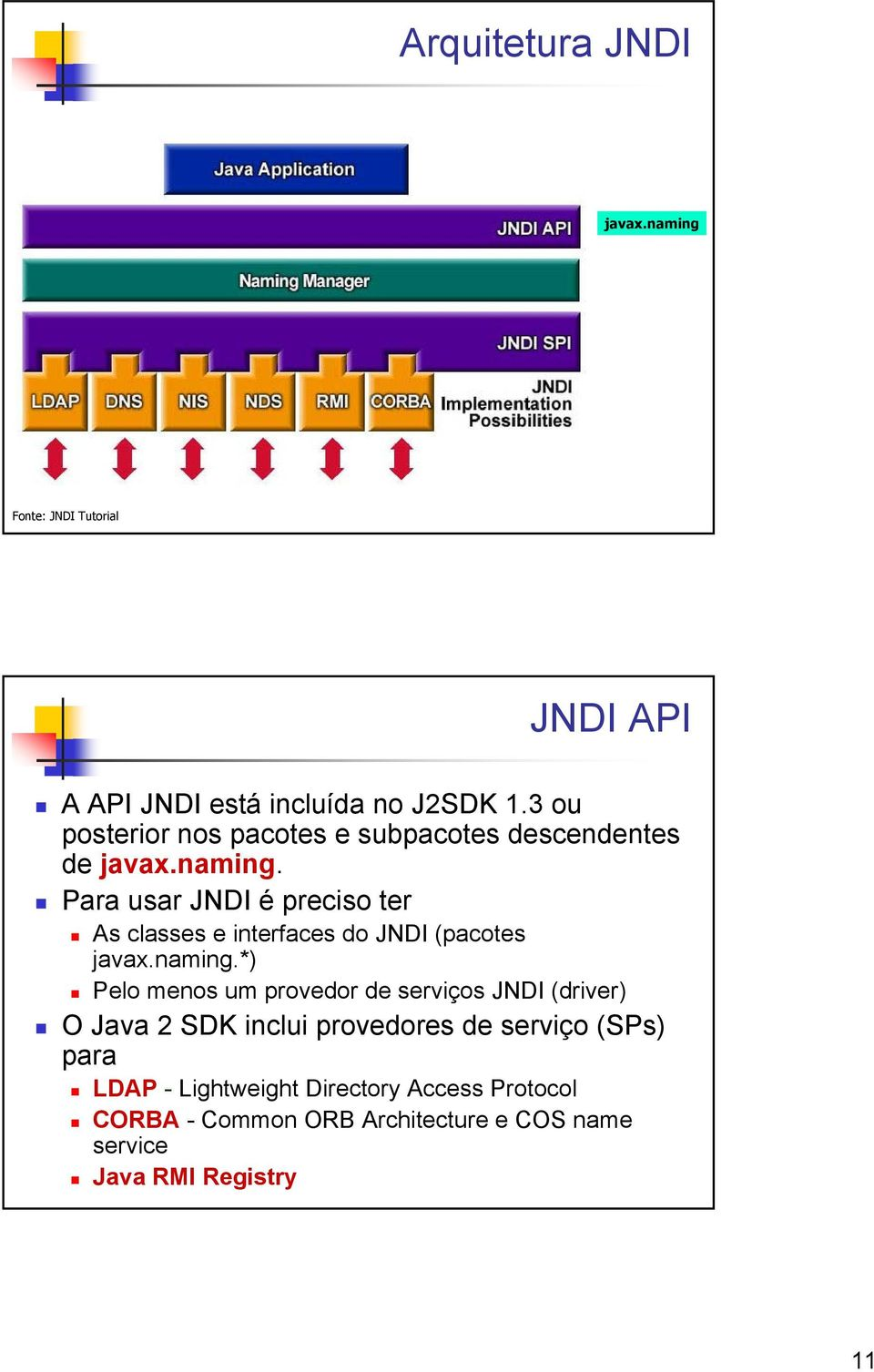 Para usar JNDI é preciso ter As classes e interfaces do JNDI (pacotes javax.naming.