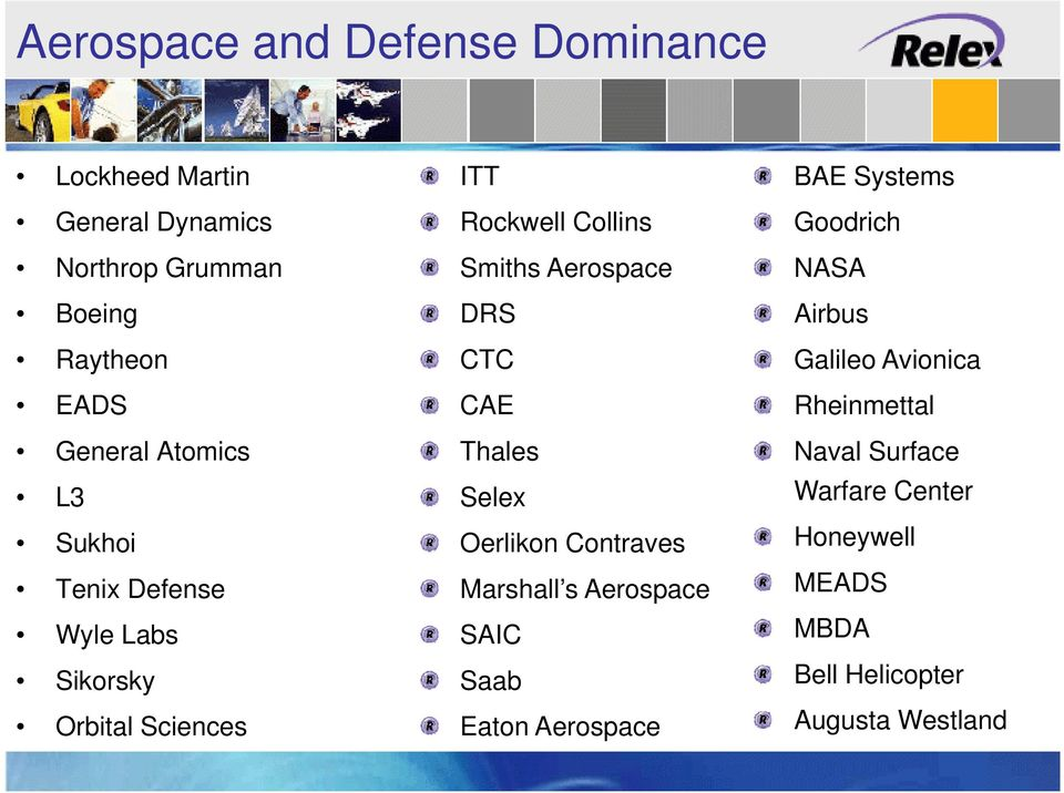 Atomics Thales Naval Surface L3 Selex Warfare Center Sukhoi Oerlikon Contraves Honeywell Tenix Defense Marshall s