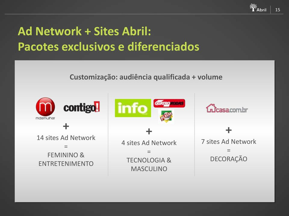 + 14 sites Ad Network = FEMININO & ENTRETENIMENTO + 4 sites
