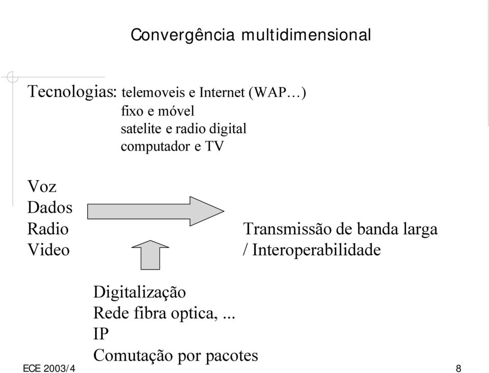 Dados Radio Video Transmissão de banda larga / Interoperabilidade