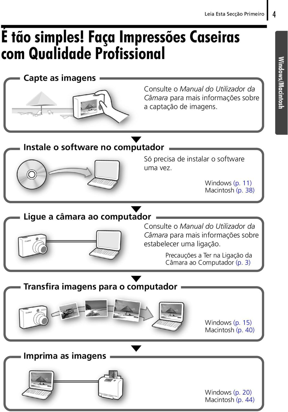 imagens. Windows/Macintosh Instale o software no computador Só precisa de instalar o software uma vez. Windows (p. 11) Macintosh (p.
