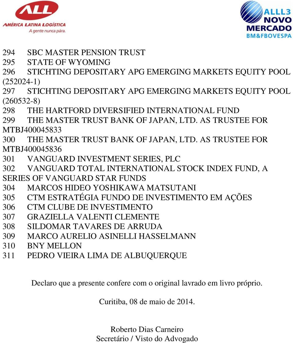 AS TRUSTEE FOR MTBJ400045836 301 VANGUARD INVESTMENT SERIES, PLC 302 VANGUARD TOTAL INTERNATIONAL STOCK INDEX FUND, A SERIES OF VANGUARD STAR FUNDS 304 MARCOS HIDEO YOSHIKAWA MATSUTANI 305 CTM